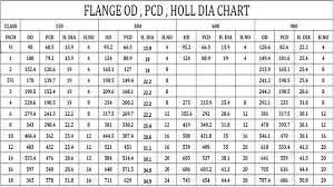 Flange Od Id Pcd Chart Flange Od Pcd Holl Dia Hole Number