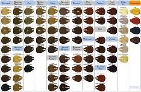 46 Paradigmatic Vivitone Hair Color Chart