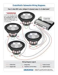 4 ohm dual voice coil wiring diagram one dvc sub bridged 2 channel  subwoofer wiring diagram inspirational elegant 4 ohm dual voice coil at sub diagrams