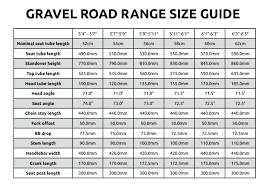Gravel Sieve Size Chart Mustang Comp Road Bike Cycles