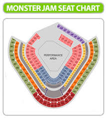 60 Proper Monster Jam Anaheim 2019 Seating Chart