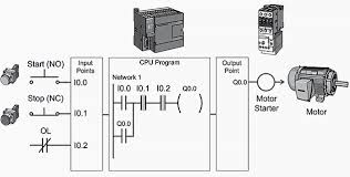basic plc program for control of a three phase ac motor eep plc motor control scheme
