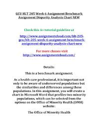 Gcu Hlt 205 Week 6 Assignment Benchmark Assignment