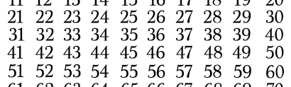 Prime Numbers The Sieve Of Eratosthenes Math Hacks Medium