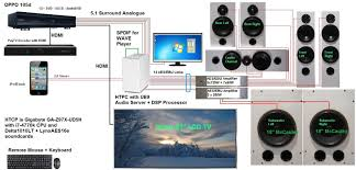 bodzio software for a short introduction to the program please ultimate equalizer technology paper 2 example of an audio server ue system utilizing several