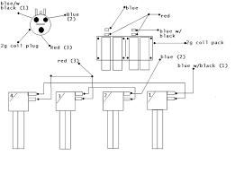 2g dsm wiring diagram 2g printable wiring diagram database 2g cop question archive dsm forums mitsubishi eclipse source