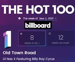 Billboard Hot 100 Singles Chart 01 06 2019 Free Download