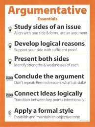 best argumentative writing images teaching 62 best argumentative writing images teaching writing teaching ideas and opinion writing