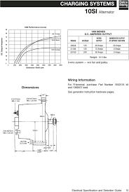delco remy alternator wiring diagram on download 4 wire delco remy 10si Alternator Wiring Diagram delco remy alternator wiring diagram in page 16 jpg 10si alternator wiring diagram with amp meter