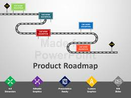 Road Map Powerpoint Product Roadmap Powerpoint Template Editable Ppt