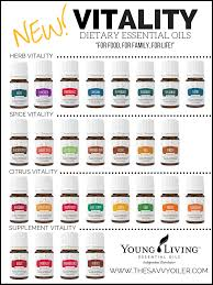 Young Living Essential Oils Frequency Chart Young Living Essential Oils The Savvy Oiler