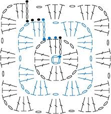 Basic Granny Square Pattern Mesmerizing Crochet By TashiaB Basic Granny Square Stitch Diagram