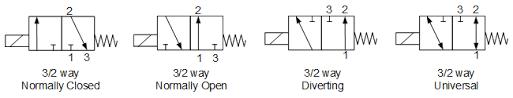selection guide tameson circuit diagram 3 way valve