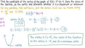 the vertex of quadratic functions
