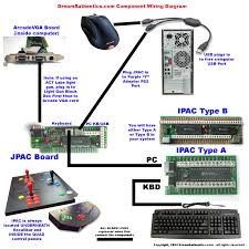 ps2 wiring diagram wiring diagram and schematic usb to ps2 wiring diagram wellnessarticles