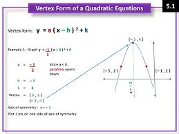 vertex form of a quadratic equations