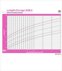 Girl Growth Chart 9 Free Word Pdf Documents Download