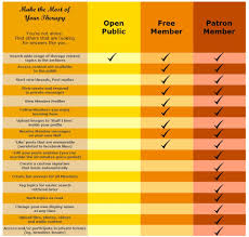 Design A Professional Comparison Chart Pricing Table Within