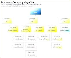 Organizational Chart Designs Create Organizational Chart Online Free Template Office Org