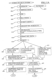 US20050138110A1 20050623 D00014 patent us20050138110 data security system and method with on security requirements template