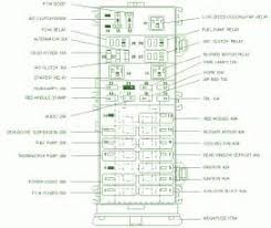 similiar 96 ford taurus fuse box diagram keywords pin 2004 ford taurus relay fuse box diagram