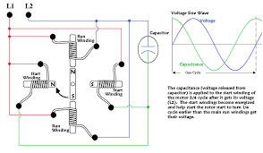 sew eurodrive wiring diagram sew eurodrive brake wiring wiring Single Phase 240v Motor Wiring Diagram bodine motor wiring diagram on bodine images free download wiring sew eurodrive wiring diagram single phase single phase 240v motor wiring diagram