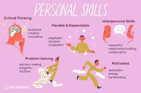 a list of skills personal skills list and examples
