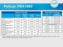 blue cross health insurance quotes general archives credit guide and reviews