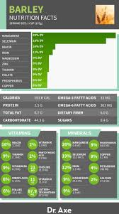 Benefits and side effects of barley. The Nutrient Dense Ancient Grain That Improves Health Barley Nutrition Nutrition Facts Coconut Health Benefits
