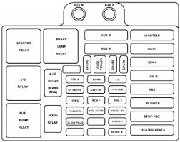 chevrolet tahoe (gmt400) mk1 (1992 2000) fuse box diagram auto 1998 Chevy Fuse Box Diagram chevrolet tahoe fuse box underhood fuse