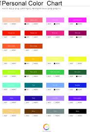 Dressing Your Truth Type 1 Color Chart Never Would Have