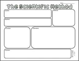 Free Printable Scientific Method Graphic Organizer