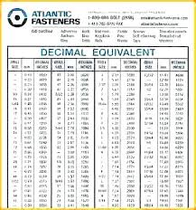 Tap Chart Pipe Tap Drill Sizes Pecintakucing Co