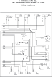 radio wiring diagram for 2001 jeep grand cherokee wiring diagram 1996 jeep cherokee wiring diagram free at 1995 Jeep Cherokee Wiring Diagram