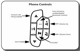 2008 chevy avalanche wiring diagram modern design of wiring diagram • onstar is now gonestar bluetooth integration rh chevyavalanchefanclub com wiring diagram 2007 chevy avalanche chevy avalanche suspension diagram