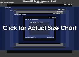 screen resolutions chart design215