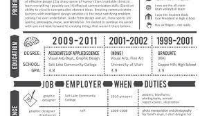 Free Professional Resume Templates Microsoft Word Resume Beautiful Free Microsoft Resume Templates Elegant And 84