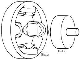 tesla polyphase induction motors ac motors electronics textbook construction