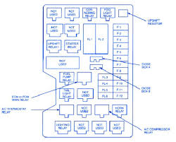 1991 Isuzu Trooper Fuse Box Diagram What Maunal Transmission Came
