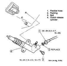 how to bleed clutch on c180 diagrams fixya are the brake master cylinder and the clutch slave cylinder interconnect in some way i m told that the slave cylinder get its fluid from the master