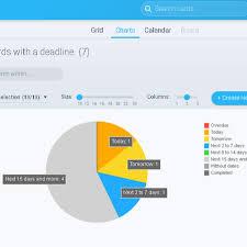 Trello Charts Tool Review Bridge24 For Trello Sarah M Hoban