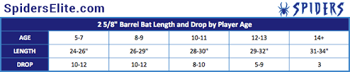 Baseball Bat Chart What Is The Right Size Baseball Bat Spiders Elite