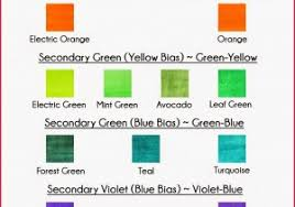 Food Coloring Chart 201220 Food Coloring 101 Colors To How To Mix