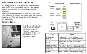 impala fuse panel diagram solved my 2005 impala turn signals and hazards stop fixya manual my 2005 impala turn signals