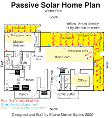 architectural home plans passive solar home plans wisconsin victorian home plans