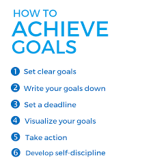 6 steps to achieve your goals spanish to move 1 set clear goals