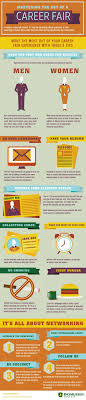17 best images about tips for success landing the job on an infographic all about career fairs