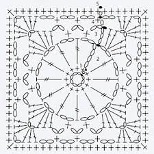 Learn How To Read A Crochet Chart Or Pattern Diagram With