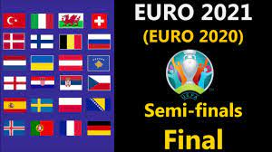 Prediction #1: UEFA Euro 2020/2021 - Semi-finals and Final - YouTube