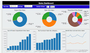 Jaspersoft Studio Pie Chart Example Big Data Consulting Services Big Data Analytics Helical It Solutions Pvt Ltd